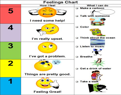 feelings chart Archives - Aspergers101