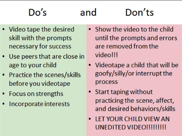LRvideomodeling2